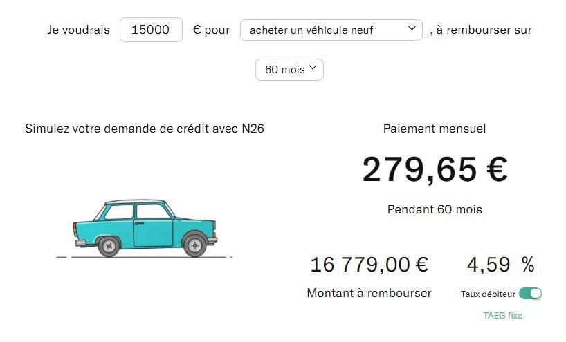 crédit auto N26